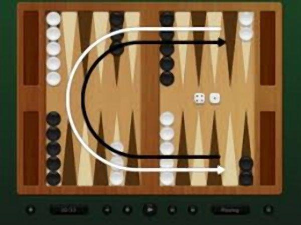 Backgammon Regeln