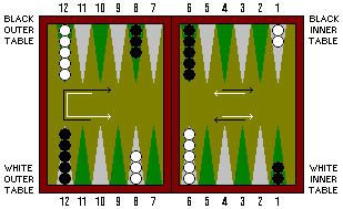 backgammon spielen com